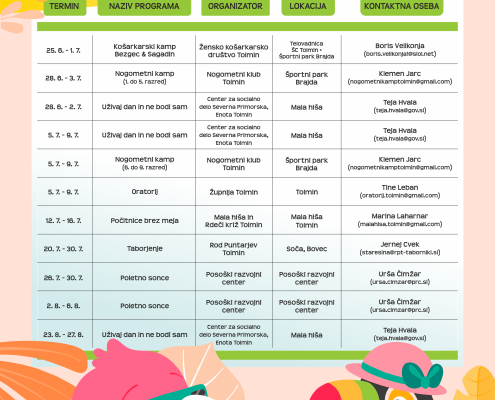Poletni počitniški program za otroke 2021